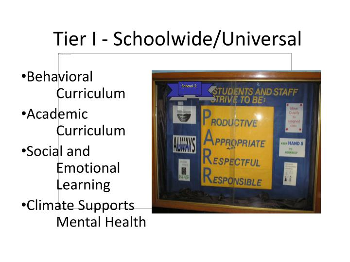 Tier I - Schoolwide/Universal