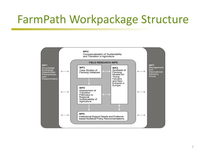 FarmPath Workpackage Structure