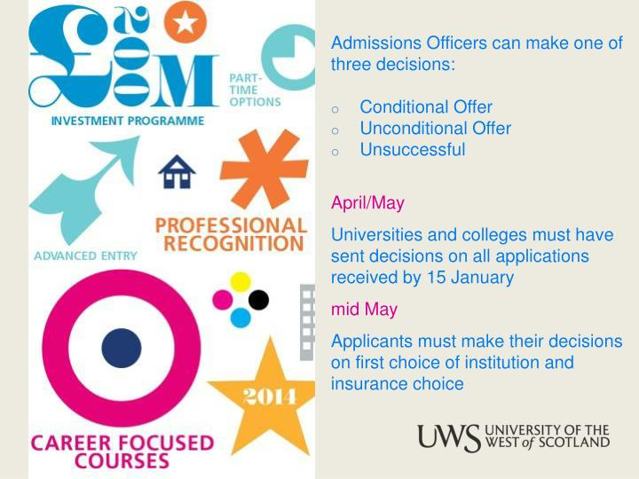 Admissions Officers can make one of three decisions: