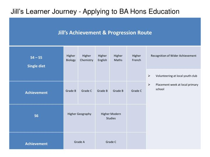 Jill's Learner Journey - Applying to BA Hons Education