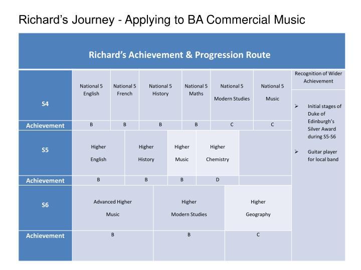 Richard's Journey - Applying to BA Commercial Music
