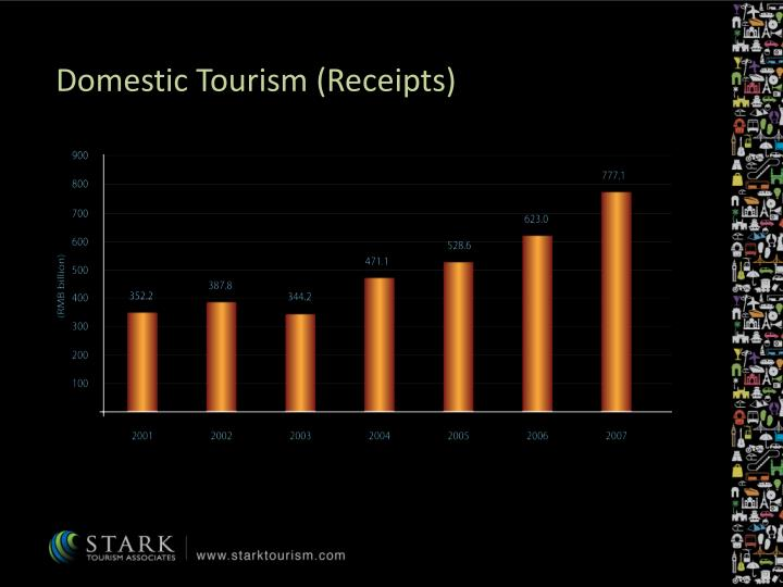 domestic tourism Domestic tourism is a potential contributor to the quality of life of resident populations, if it is carefully planned and properly delivered gradually introducing the domestic travel sector organizations to the critical management requirements needed to compete effectively in the international market place.