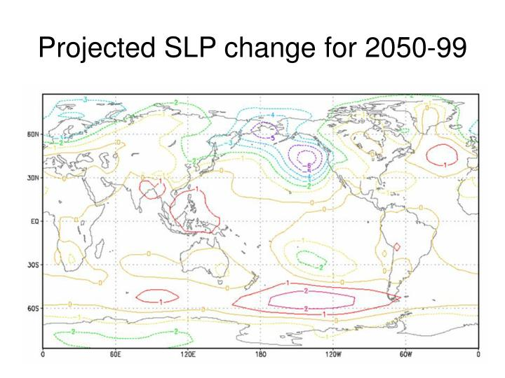 Projected SLP change for 2050-99