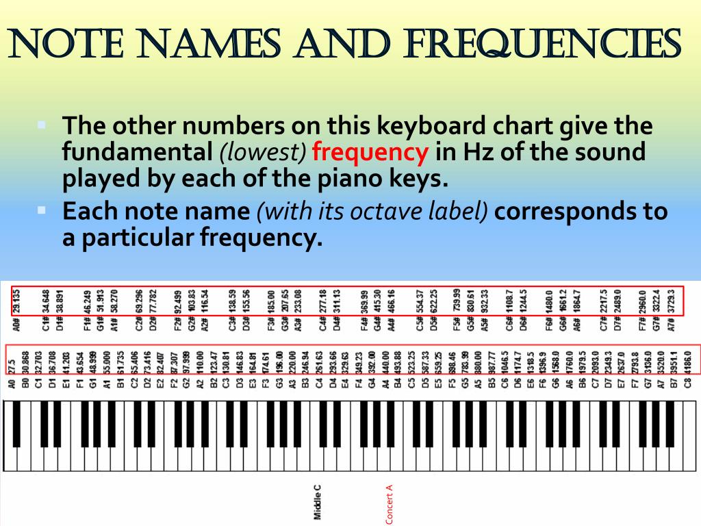 PPT - MUSIC THEORY INTRO PowerPoint Presentation - ID:4837312