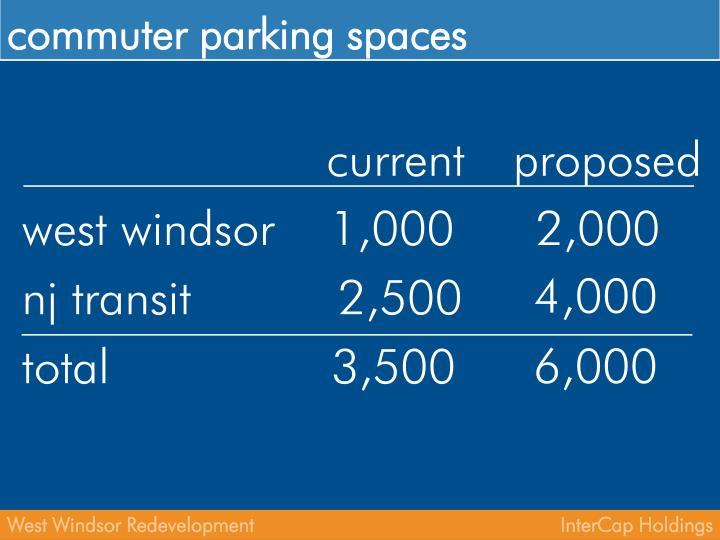 commuter parking spaces