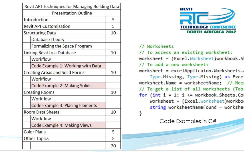 PPT - Revit API Techniques for Managing Building Data