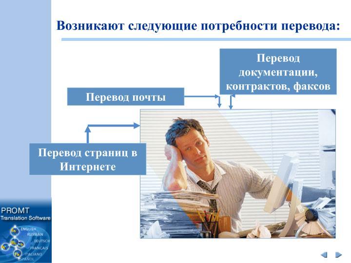 Возникают следующие потребности перевода: