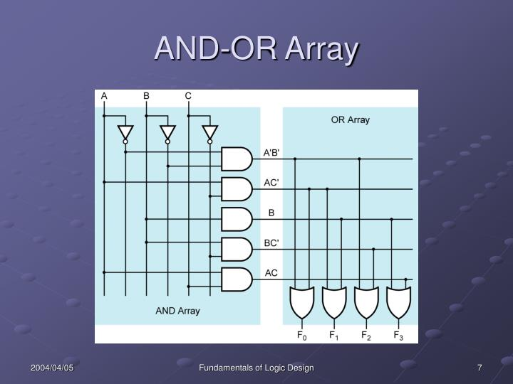 AND-OR Array