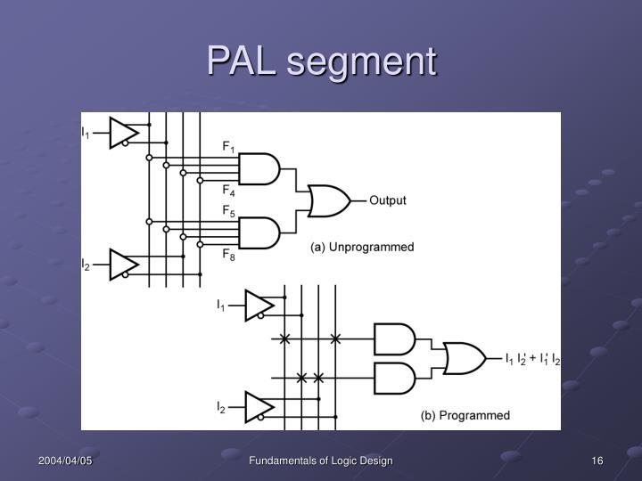 PAL segment