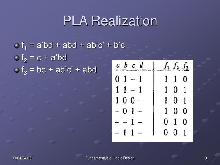 PLA Realization
