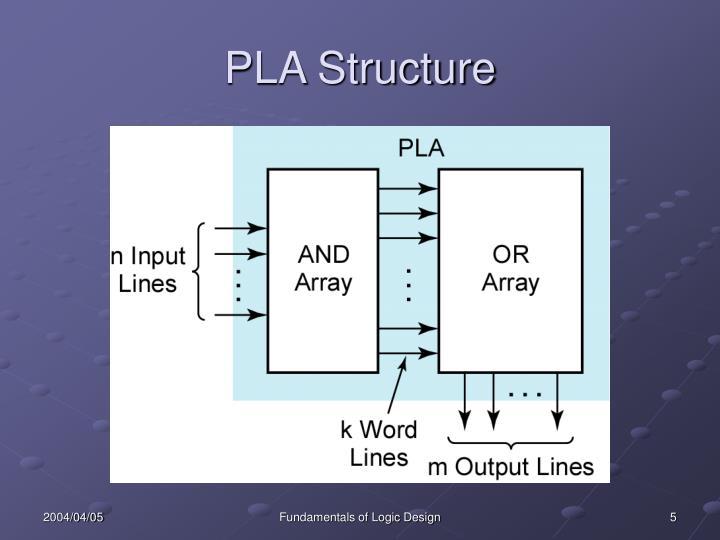 PLA Structure