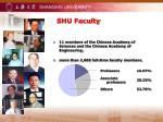 shu faculty