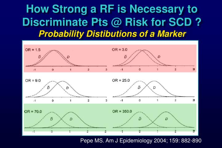 How Strong a RF is Necessary to Discriminate Pts @ Risk for SCD ?