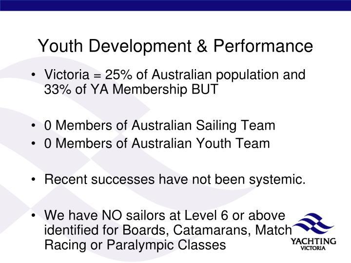 Youth Development & Performance