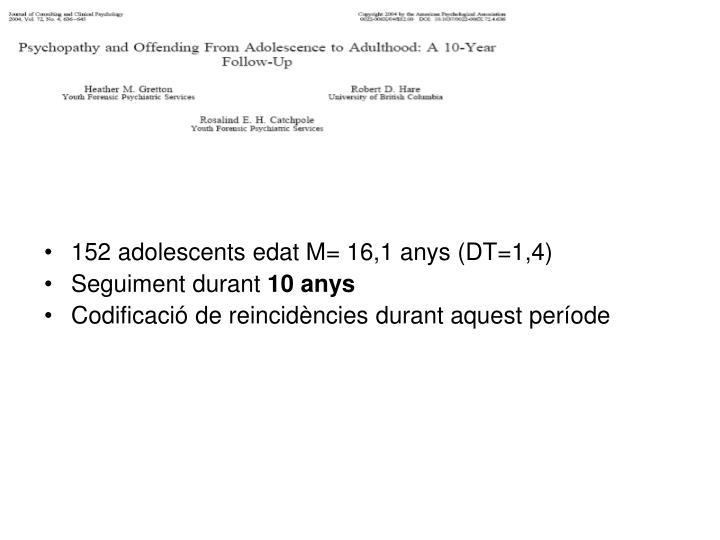 152 adolescents edat M= 16,1 anys (DT=1,4)