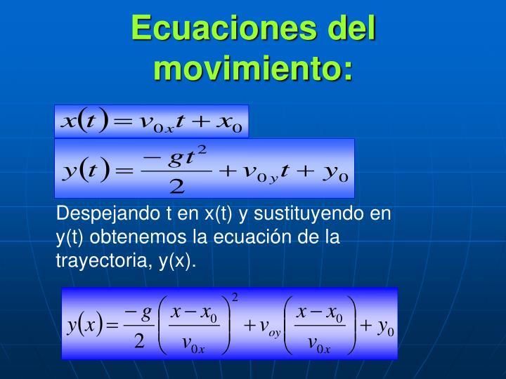 Ecuaciones del movimiento: