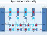 synchronous elasticity21