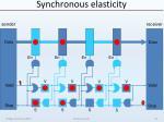 synchronous elasticity23