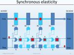 synchronous elasticity6