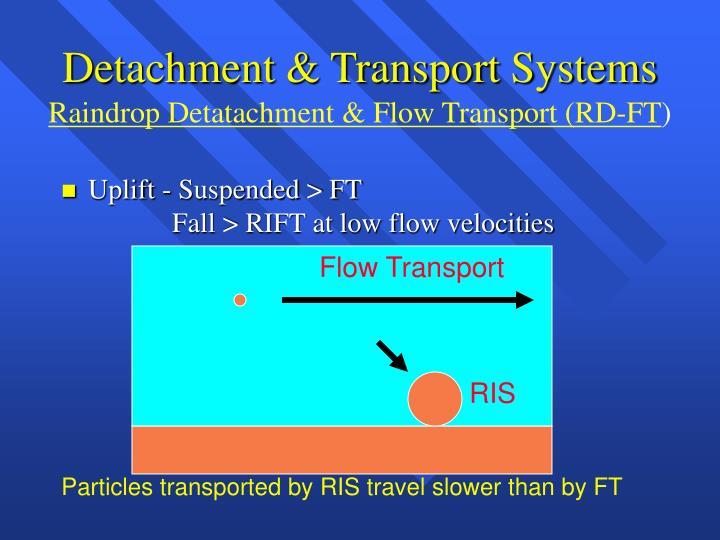 Detachment & Transport Systems