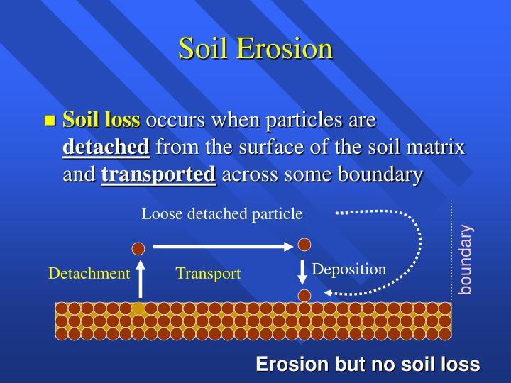 Soil erosion1
