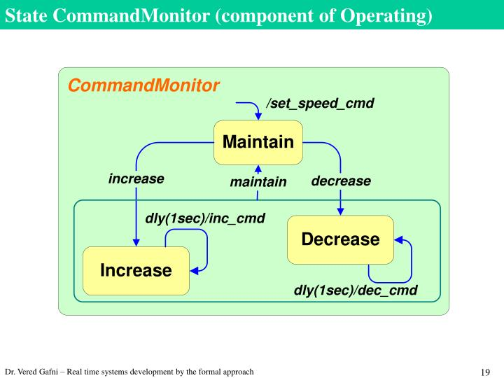 State CommandMonitor (component of Operating)