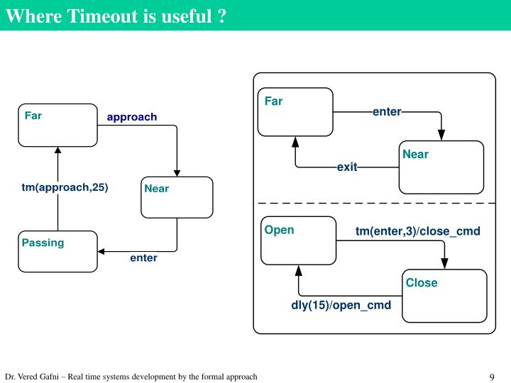 Where Timeout is useful ?
