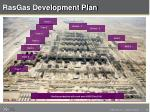 rasgas development plan