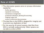role of icims
