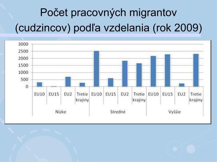 Počet pracovných migrantov (cudzincov) podľa vzdelania (rok 2009)