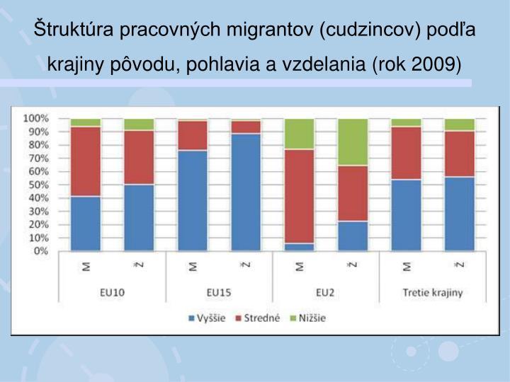 Štruktúra pracovných migrantov (cudzincov) podľa krajiny pôvodu, pohlavia a vzdelania (rok 2009)