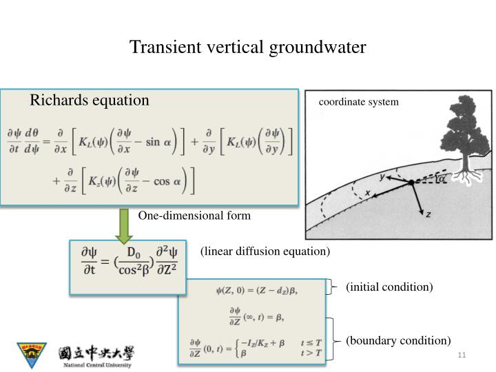 Transient vertical groundwater