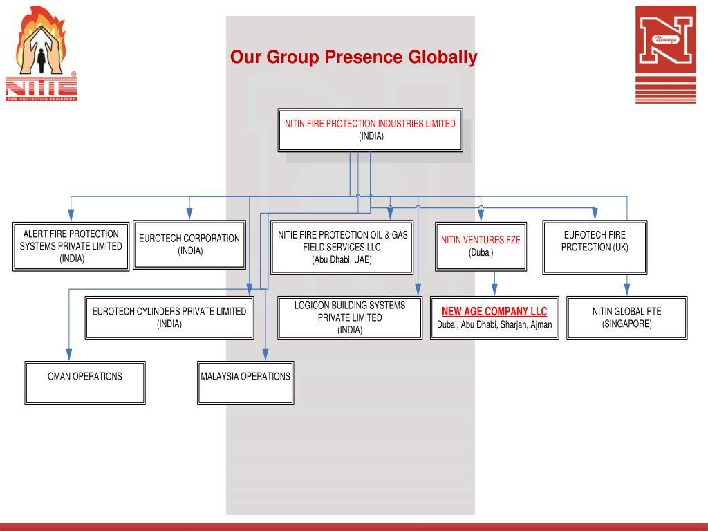 PPT - NEW AGE COMPANY LLC PowerPoint Presentation - ID:4839671