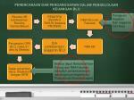 perencanaan dan penganggaran dalam pengelolaan keuangan blu1