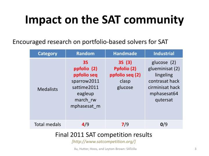 Impact on the sat community