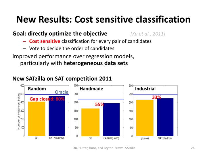 New Results: Cost sensitive classification