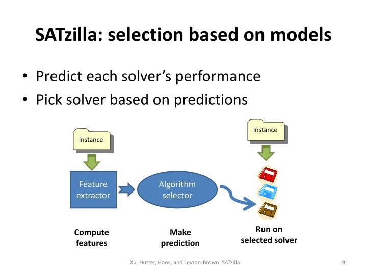SATzilla: selection based on models