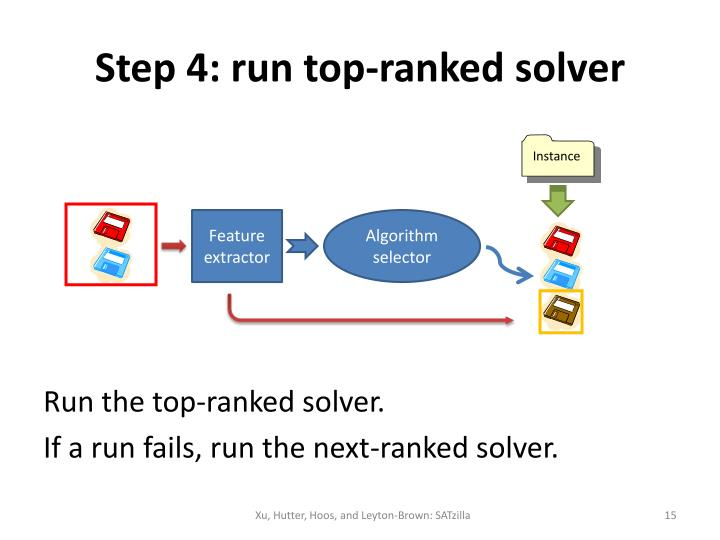 Step 4: run top-ranked solver