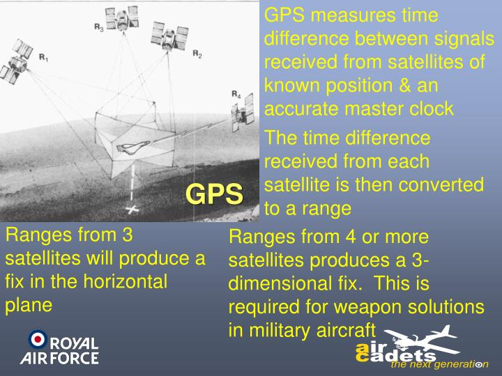 GPS measures time difference between signals received from satellites of known position & an accurate master clock