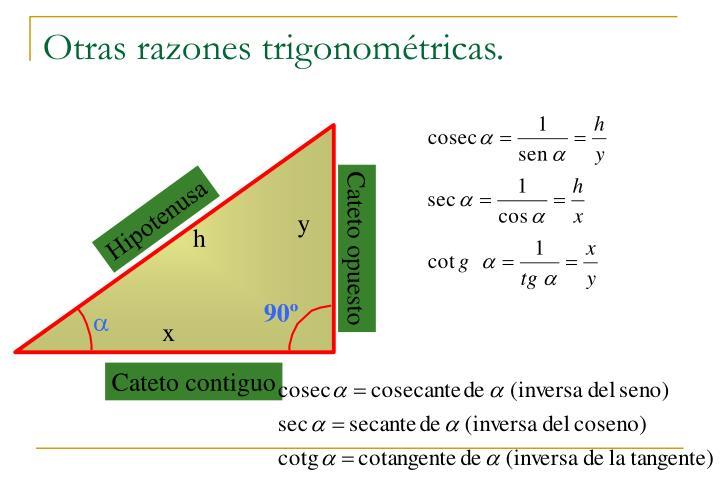 Otras razones trigonom tricas