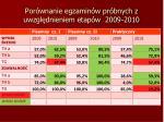 por wnanie egzamin w pr bnych z uwzgl dnieniem etap w 2009 2010