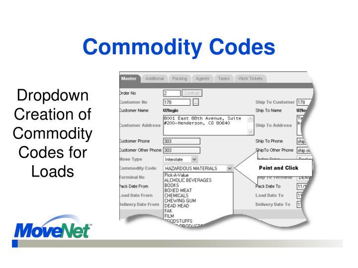 Commodity Codes