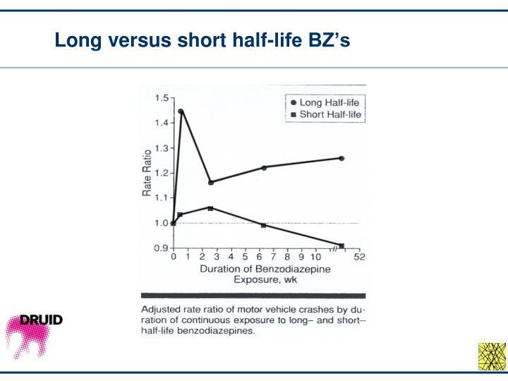 Long versus short half-life BZ's