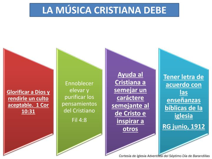 LA MÚSICA CRISTIANA DEBE