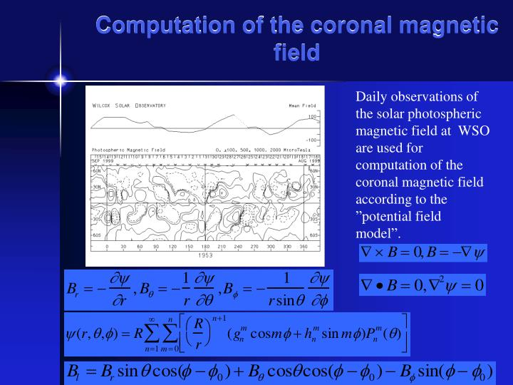 Computation of the coronal magnetic field