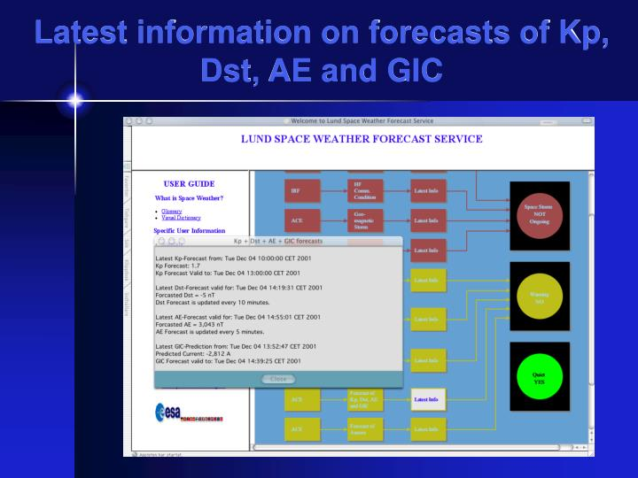 Latest information on forecasts of Kp, Dst, AE and GIC