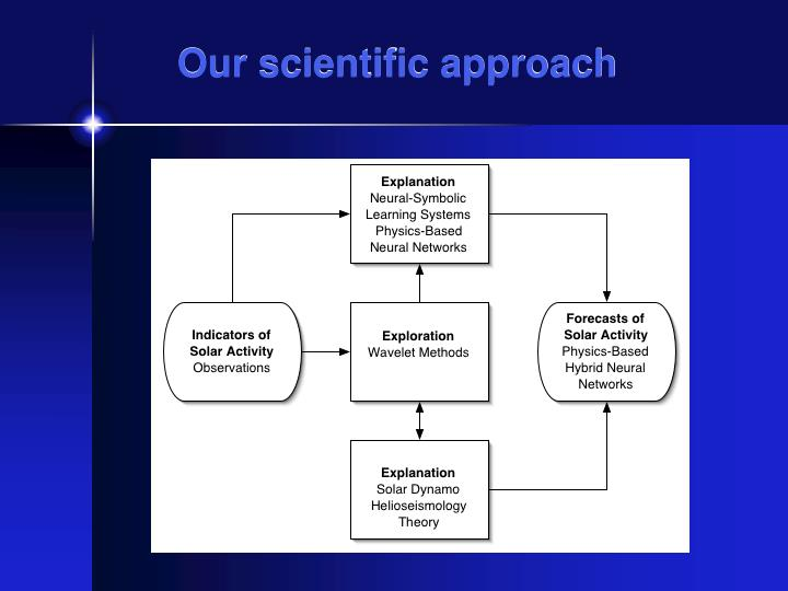 Our scientific approach