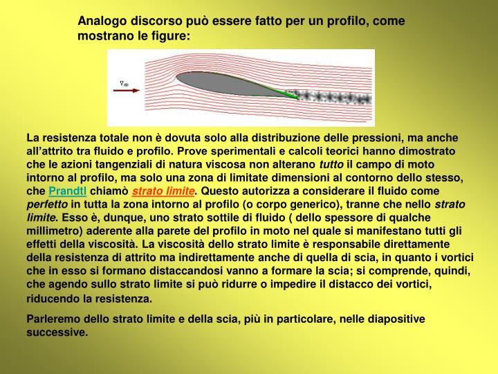 Analogo discorso può essere fatto per un profilo, come mostrano le figure: