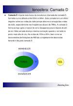 ionosfera camada d