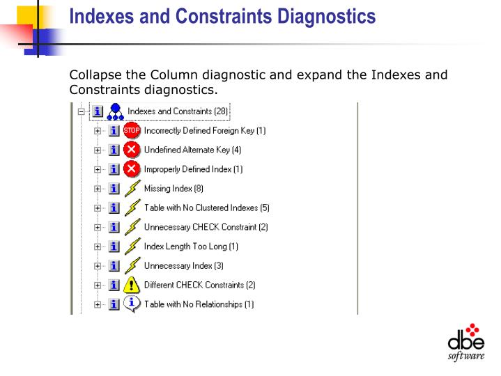 Indexes and Constraints Diagnostics